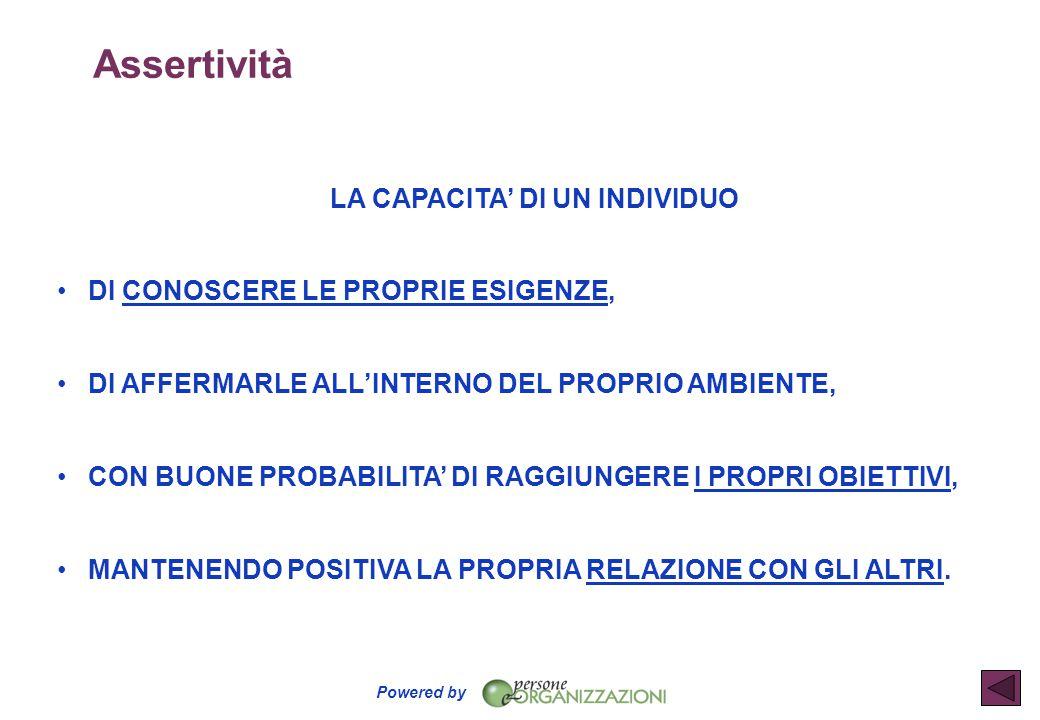 Powered by LA CAPACITA' DI UN INDIVIDUO DI CONOSCERE LE PROPRIE ESIGENZE, DI AFFERMARLE ALL'INTERNO DEL PROPRIO AMBIENTE, CON BUONE PROBABILITA' DI RA