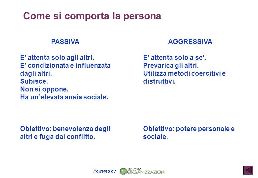Powered by PASSIVA E' attenta solo agli altri. E' condizionata e influenzata dagli altri. Subisce. Non si oppone. Ha un'elevata ansia sociale. Obietti