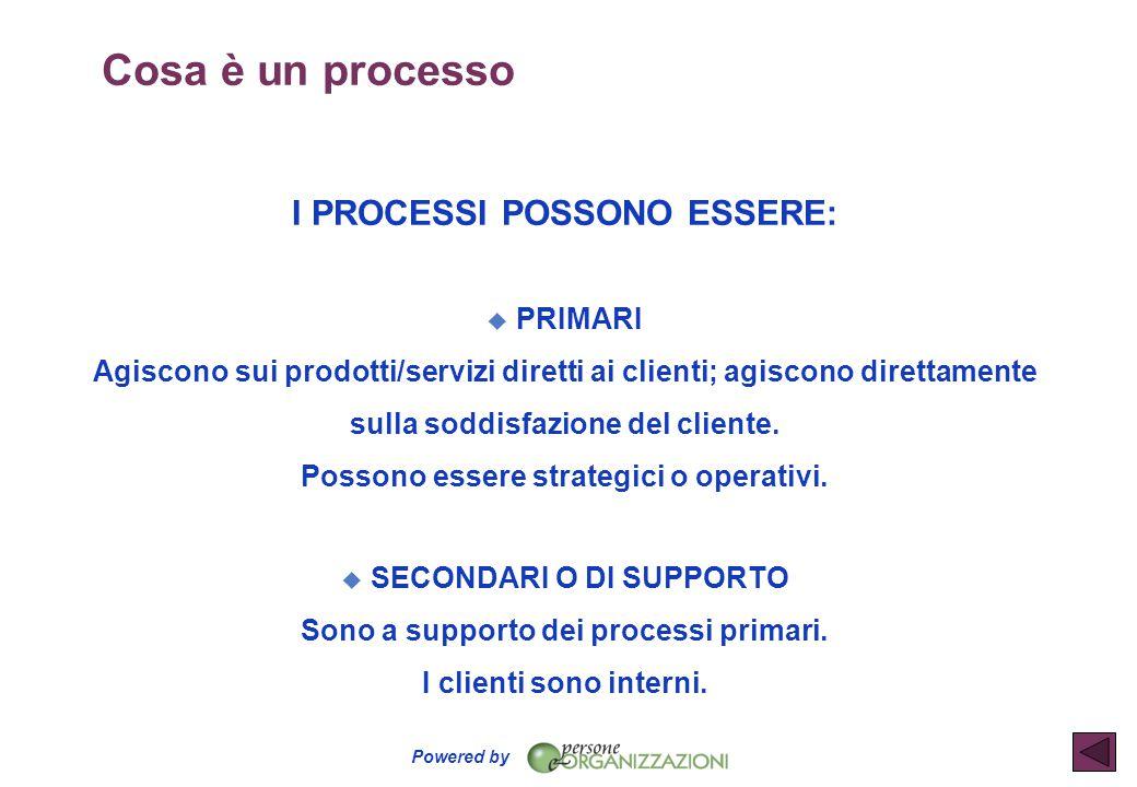 Powered by Cosa è un processo I PROCESSI POSSONO ESSERE: u PRIMARI Agiscono sui prodotti/servizi diretti ai clienti; agiscono direttamente sulla soddi