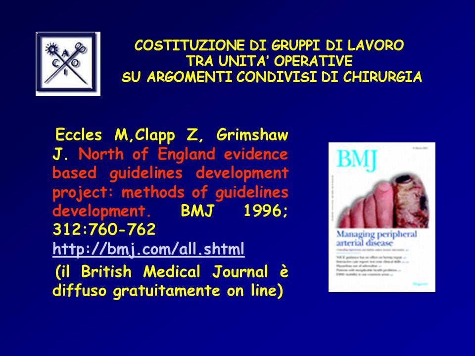 COSTITUZIONE DI GRUPPI DI LAVORO TRA UNITA' OPERATIVE SU ARGOMENTI CONDIVISI DI CHIRURGIA Eccles M,Clapp Z, Grimshaw J.