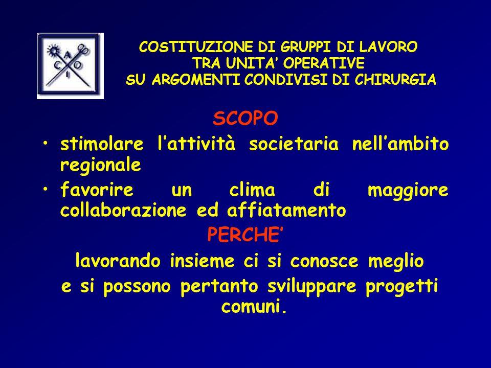 COSTITUZIONE DI GRUPPI DI LAVORO TRA UNITA' OPERATIVE SU ARGOMENTI CONDIVISI DI CHIRURGIA Liberati A, Buzzetti R, Grilli R, Magrini N, Minozzi S.