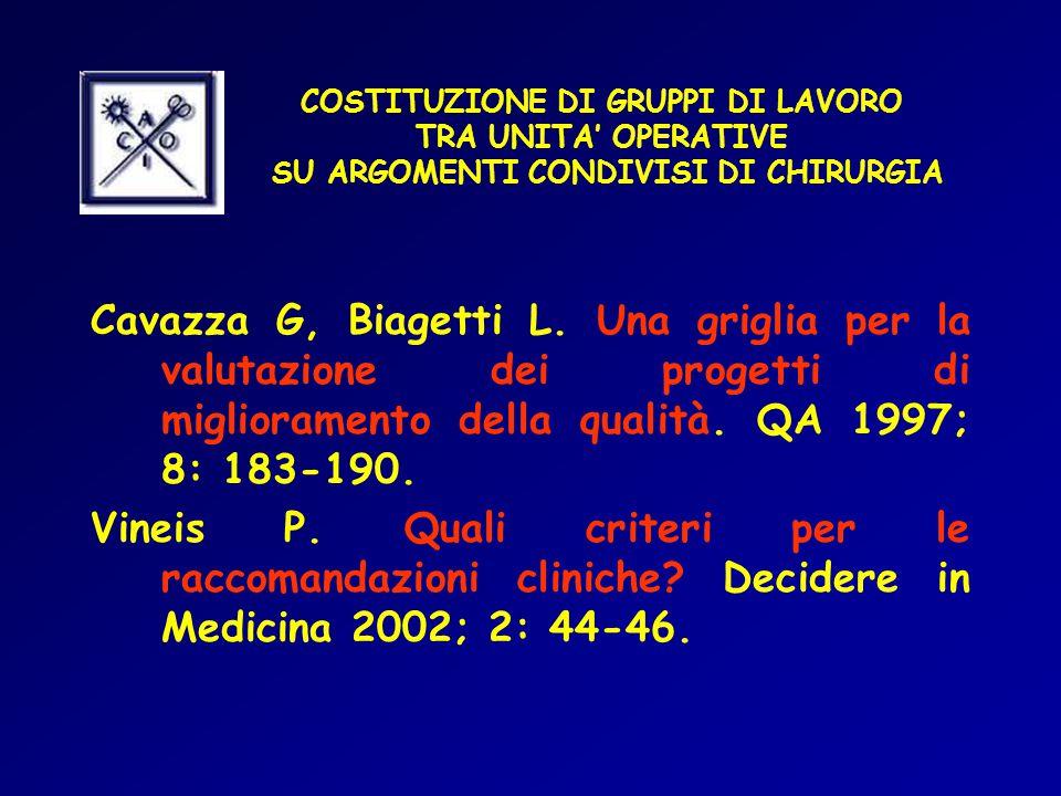 COSTITUZIONE DI GRUPPI DI LAVORO TRA UNITA' OPERATIVE SU ARGOMENTI CONDIVISI DI CHIRURGIA Cavazza G, Biagetti L.