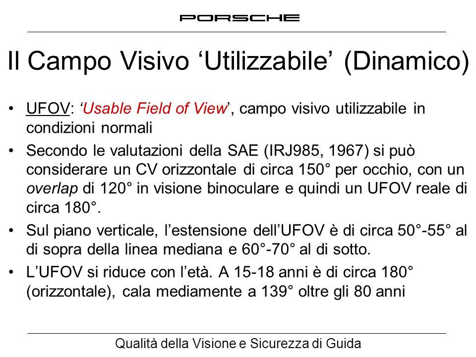 Qualità della Visione e Sicurezza di Guida Il Campo Visivo 'Utilizzabile' (Dinamico) UFOV: 'Usable Field of View', campo visivo utilizzabile in condiz