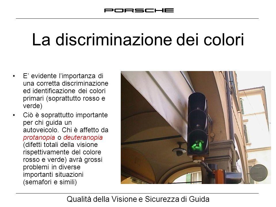 Qualità della Visione e Sicurezza di Guida La discriminazione dei colori E' evidente l'importanza di una corretta discriminazione ed identificazione d