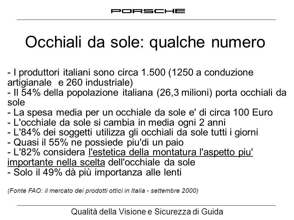 Qualità della Visione e Sicurezza di Guida Occhiali da sole: qualche numero - I produttori italiani sono circa 1.500 (1250 a conduzione artigianale e