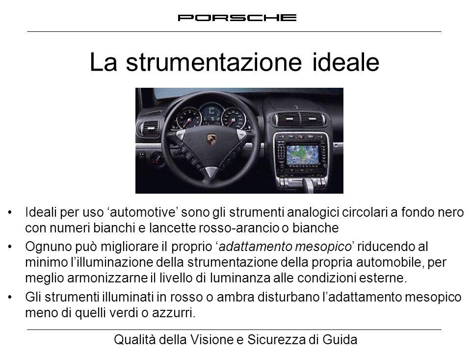 Qualità della Visione e Sicurezza di Guida La strumentazione ideale Ideali per uso 'automotive' sono gli strumenti analogici circolari a fondo nero co