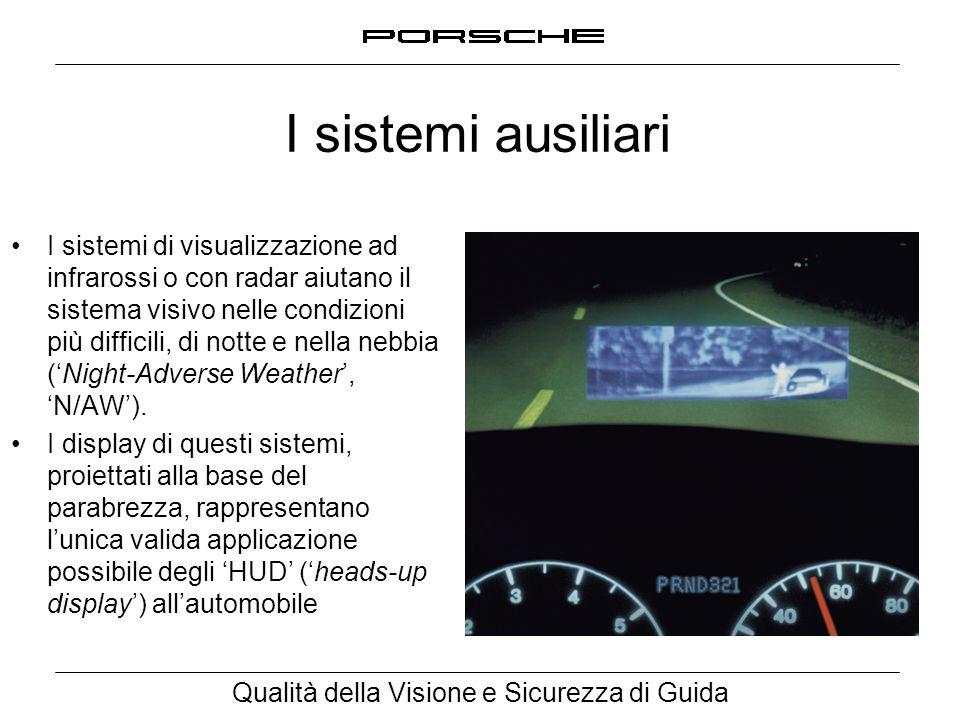 Qualità della Visione e Sicurezza di Guida I sistemi ausiliari I sistemi di visualizzazione ad infrarossi o con radar aiutano il sistema visivo nelle
