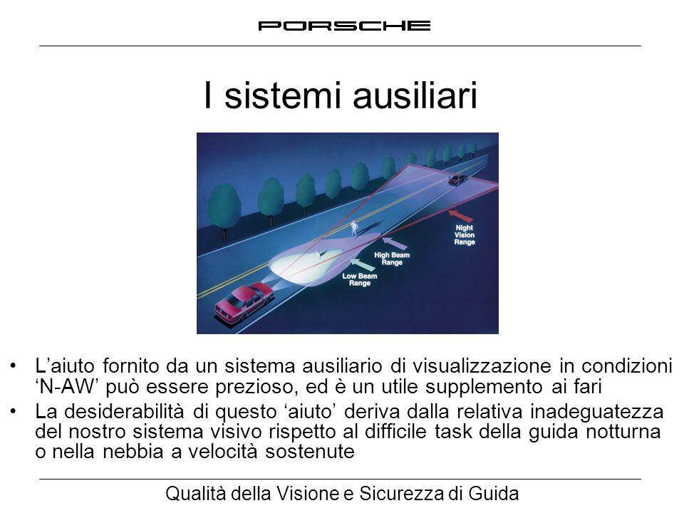 Qualità della Visione e Sicurezza di Guida I sistemi ausiliari L'aiuto fornito da un sistema ausiliario di visualizzazione in condizioni 'N-AW' può es