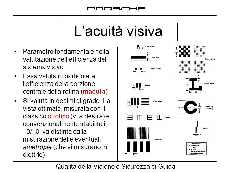 Qualità della Visione e Sicurezza di Guida L'acuità visiva Parametro fondamentale nella valutazione dell'efficienza del sistema visivo. Essa valuta in