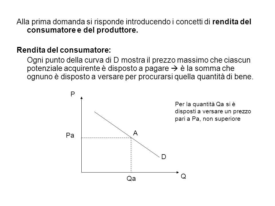Alla prima domanda si risponde introducendo i concetti di rendita del consumatore e del produttore. Rendita del consumatore: Ogni punto della curva di