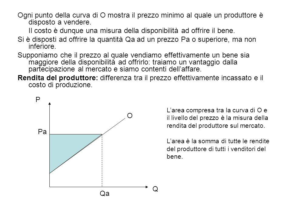 Ogni punto della curva di O mostra il prezzo minimo al quale un produttore è disposto a vendere. Il costo è dunque una misura della disponibilità ad o