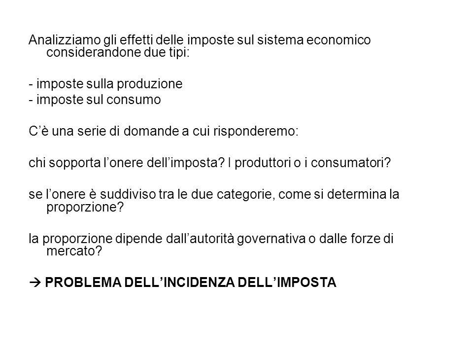 Analizziamo gli effetti delle imposte sul sistema economico considerandone due tipi: - imposte sulla produzione - imposte sul consumo C'è una serie di