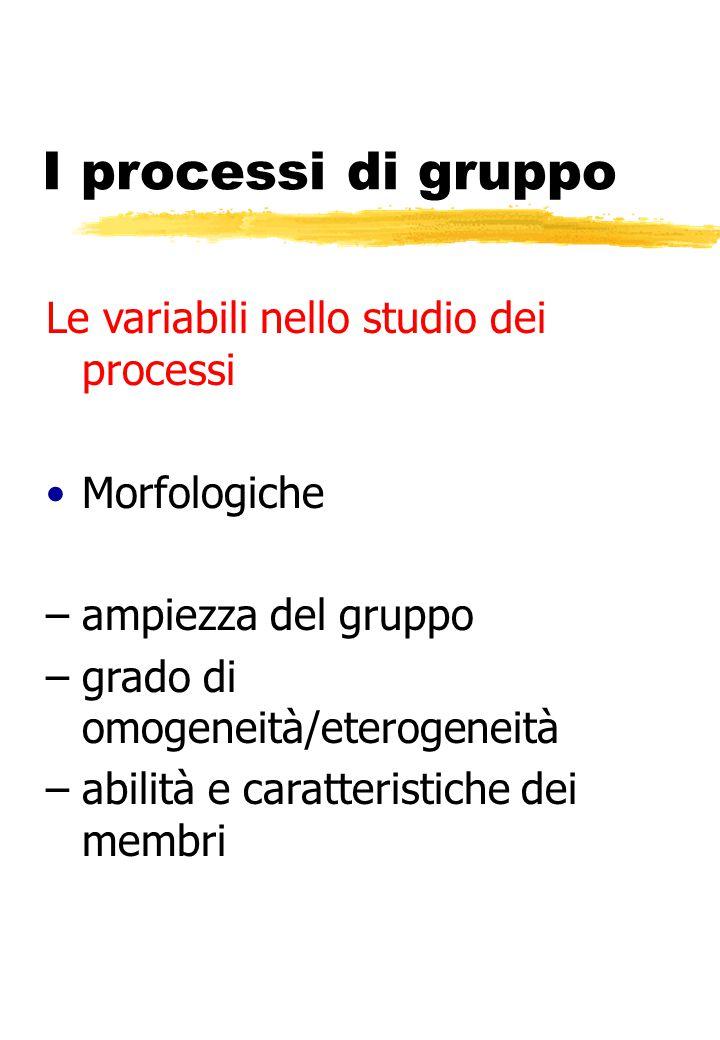 Le variabili nello studio dei processi Morfologiche –ampiezza del gruppo –grado di omogeneità/eterogeneità –abilità e caratteristiche dei membri