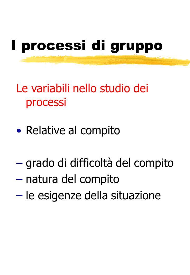 I processi di gruppo Le variabili nello studio dei processi Relative al compito –grado di difficoltà del compito –natura del compito –le esigenze della situazione
