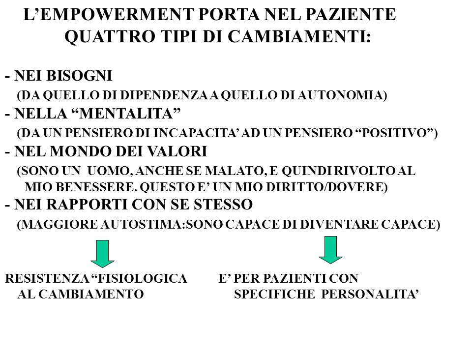 """L'EMPOWERMENT PORTA NEL PAZIENTE QUATTRO TIPI DI CAMBIAMENTI: - NEI BISOGNI (DA QUELLO DI DIPENDENZA A QUELLO DI AUTONOMIA) - NELLA """"MENTALITA"""" (DA UN"""