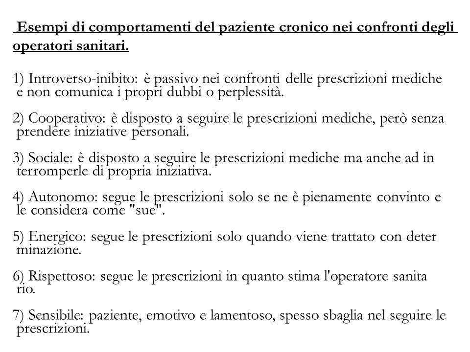 Esempi di comportamenti del paziente cronico nei confronti degli operatori sanitari. 1) Introverso-inibito: è passivo nei confronti delle prescrizioni