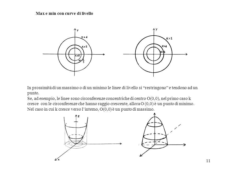 """11 Max e min con curve di livello In prossimità di un massimo o di un minimo le linee di livello si """"restringono"""" e tendono ad un punto. Se, ad esempi"""