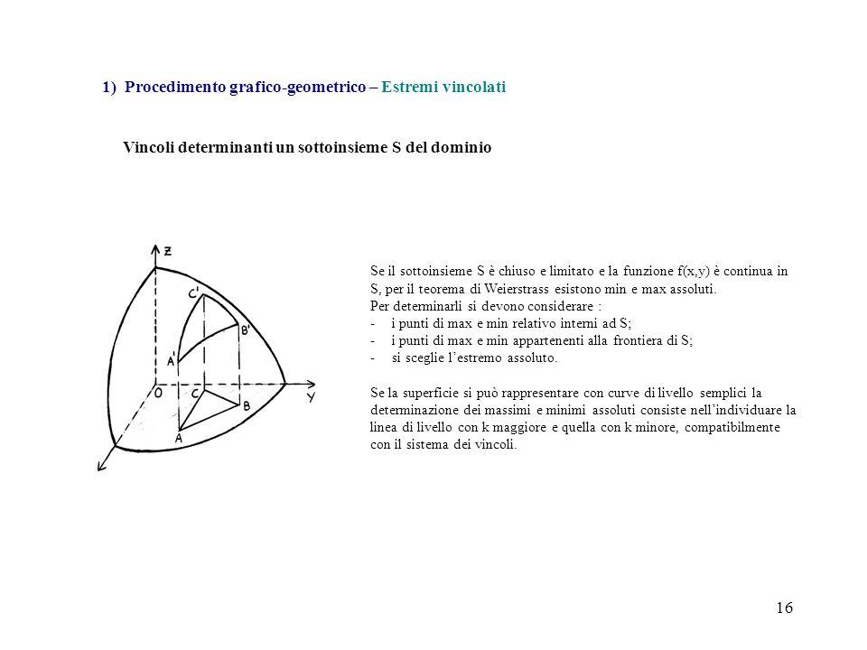 16 Se il sottoinsieme S è chiuso e limitato e la funzione f(x,y) è continua in S, per il teorema di Weierstrass esistono min e max assoluti. Per deter