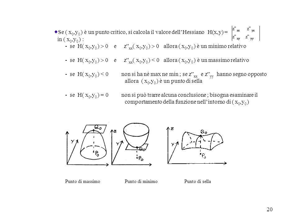"""20 Se ( x 0,y 0 ) è un punto critico, si calcola il valore dell'Hessiano H(x,y) = in ( x 0,y 0 ) : - se H( x 0,y 0 )  0 e z"""" xx ( x 0,y 0 )  0 allor"""
