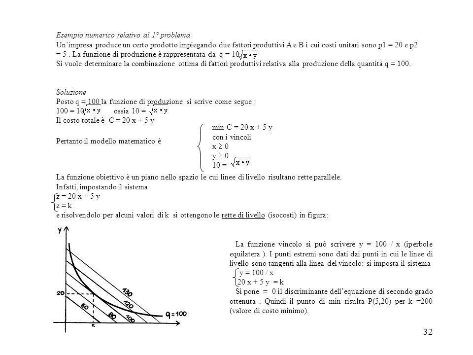 32 La funzione obiettivo è un piano nello spazio le cui linee di livello risultano rette parallele. Infatti, impostando il sistema z = 20 x + 5 y z =