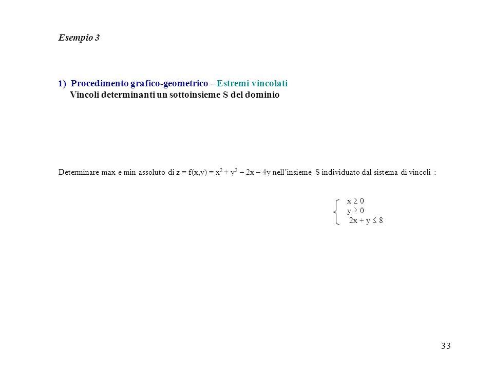 33 x  0 y  0 2x + y  8 Determinare max e min assoluto di z = f(x,y) = x 2 + y 2 – 2x – 4y nell'insieme S individuato dal sistema di vincoli : 1) Pr