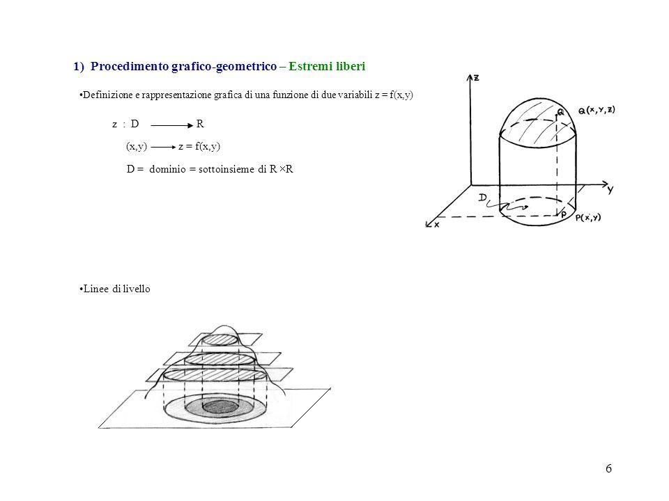 17 Metodi per determinare gli estremi: Estremi liberi Estremi vincolati 1) Procedimento grafico-geometrico 2) Metodi dell'analisi : derivate parziali, Hessiano 2) Metodi dell'analisi Estremi liberi Estremi vincolati Vincoli determinanti un sottoinsieme S del dominio Vincolo espresso da equazione g(x,y) = 0