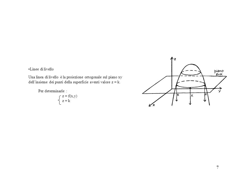 7 Una linea di livello è la proiezione ortogonale sul piano xy dell'insieme dei punti della superficie aventi valore z = k. Linee di livello Per deter