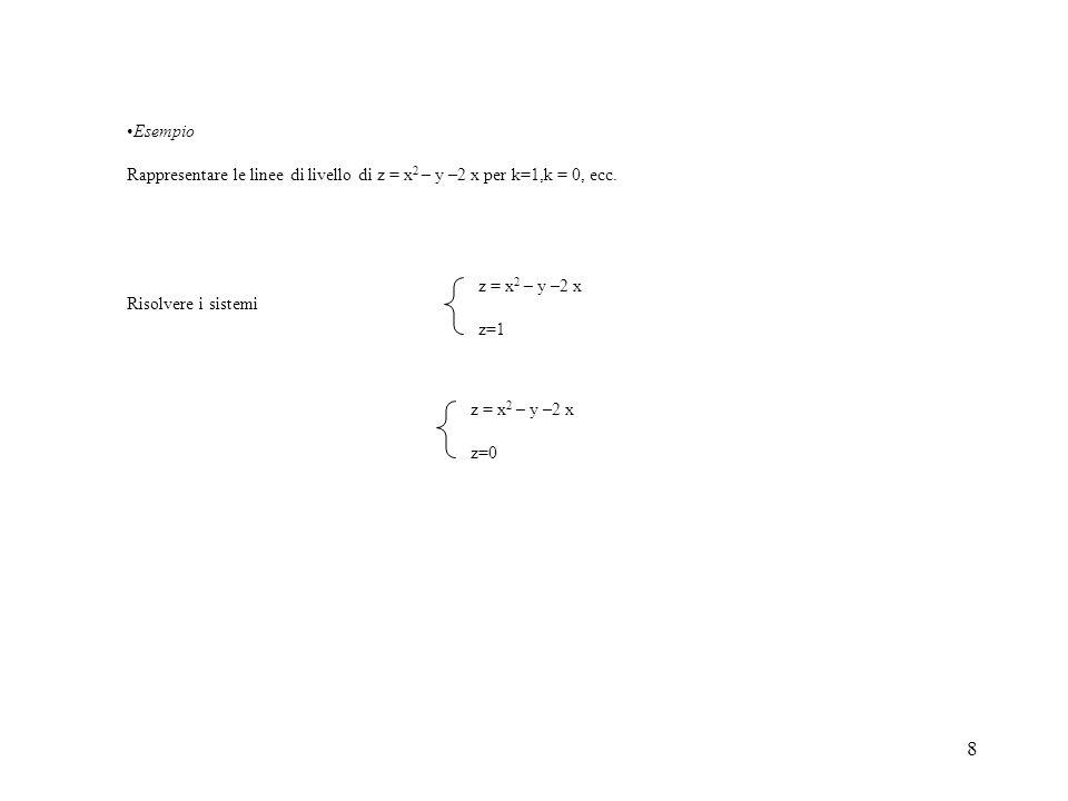 8 Risolvere i sistemi z = x 2 – y –2 x z=1 z = x 2 – y –2 x z=0 Esempio Rappresentare le linee di livello di z = x 2 – y –2 x per k=1,k = 0, ecc.