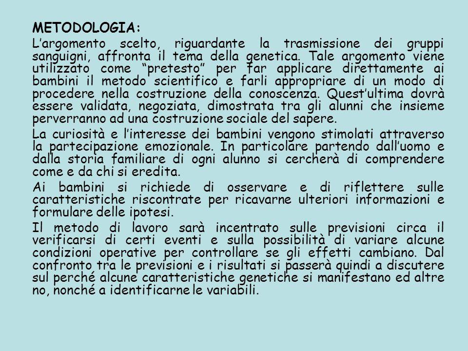 METODOLOGIA: L'argomento scelto, riguardante la trasmissione dei gruppi sanguigni, affronta il tema della genetica. Tale argomento viene utilizzato co