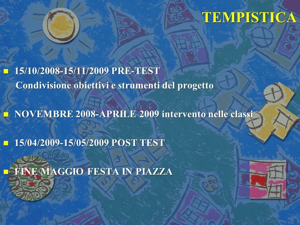 TEMPISTICA n 15/10/2008-15/11/2009 PRE-TEST Condivisione obiettivi e strumenti del progetto Condivisione obiettivi e strumenti del progetto n NOVEMBRE 2008-APRILE 2009 intervento nelle classi n 15/04/2009-15/05/2009 POST TEST n FINE MAGGIO FESTA IN PIAZZA