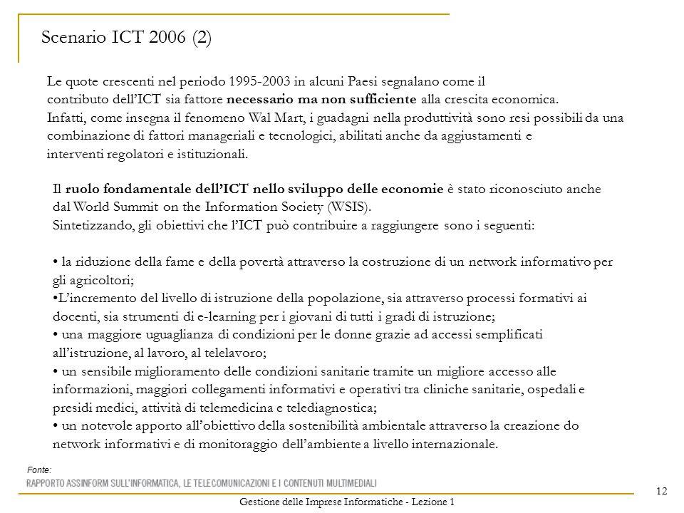 Gestione delle Imprese Informatiche - Lezione 1 12 Scenario ICT 2006 (2) Le quote crescenti nel periodo 1995-2003 in alcuni Paesi segnalano come il contributo dell'ICT sia fattore necessario ma non sufficiente alla crescita economica.
