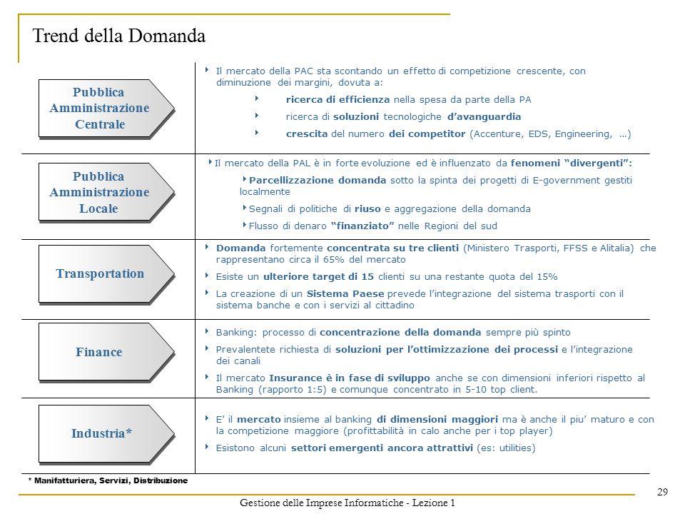 Gestione delle Imprese Informatiche - Lezione 1 29  Il mercato della PAC sta scontando un effetto di competizione crescente, con diminuzione dei margini, dovuta a:  ricerca di efficienza nella spesa da parte della PA  ricerca di soluzioni tecnologiche d'avanguardia  crescita del numero dei competitor (Accenture, EDS, Engineering, …)  Domanda fortemente concentrata su tre clienti (Ministero Trasporti, FFSS e Alitalia) che rappresentano circa il 65% del mercato  Esiste un ulteriore target di 15 clienti su una restante quota del 15%  La creazione di un Sistema Paese prevede l'integrazione del sistema trasporti con il sistema banche e con i servizi al cittadino Transportation  E' il mercato insieme al banking di dimensioni maggiori ma è anche il piu' maturo e con la competizione maggiore (profittabilità in calo anche per i top player)  Esistono alcuni settori emergenti ancora attrattivi (es: utilities) Finance Industria*  Banking: processo di concentrazione della domanda sempre più spinto  Prevalentete richiesta di soluzioni per l'ottimizzazione dei processi e l'integrazione dei canali  Il mercato Insurance è in fase di sviluppo anche se con dimensioni inferiori rispetto al Banking (rapporto 1:5) e comunque concentrato in 5-10 top client.