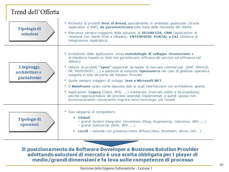 Gestione delle Imprese Informatiche - Lezione 1 30  Richiesta di prodotti Best of Breed, specialmente in ambiente gestionale (Oracle Application e SAP), da parametrizzare sulla base delle necessità del cliente  Rilevanza sempre maggiore delle soluzioni di SICUREZZA, CRM (applicazioni di relazione con clienti finali e cittadini), ENTERPRISE PORTAL e EAI (Sistema di Integrazione Applicativa) Tipologia di soluzioni  Evoluzione delle applicazioni verso metodologie di sviluppo riconosciute e architetture basate su Web che garantiscano efficacia del servizio ed efficienza nel delivery  Utilizzo di prodotti open supportati da leader di mercato commerciali (SAP, ORACLE, HP, MICROSOFT, …) e adozione di soluzioni Opensource nel caso di gestione operativa eseguita in toto da parte del Solution Provider  Quote sempre maggiori di sviluppi Java e Microsoft.NET  Il Mainframe usato come deposito dati ai quali interfacciarsi con architetture aperte  Applicazioni Legacy (Cobol, RPG, ….) mantenute (mercato solido e da presidiare) perché rappresentative dei processi aziendali implementati e quindi spesso non economicamente conveniente migrare verso tecnologie più recenti Linguaggi, architetture e piattaforme  Due categorie di competitors: Globali – grandi System Integrator (Accenture, Elsag, Engineering, Getronics, IBM, … ) – grandi Outsourcer (EDS, IBM, … ) Locali – Aziende con presenza meno diffusa (Atos, Etnoteam, Akros, CSI… ) Tipologie di operatori Il posizionamento da Software Developer a Business Solution Provider adottando soluzioni di mercato è una scelta obbligata per i player di medie/grandi dimensioni e fa leva sulle competenze di processo Trend dell'Offerta