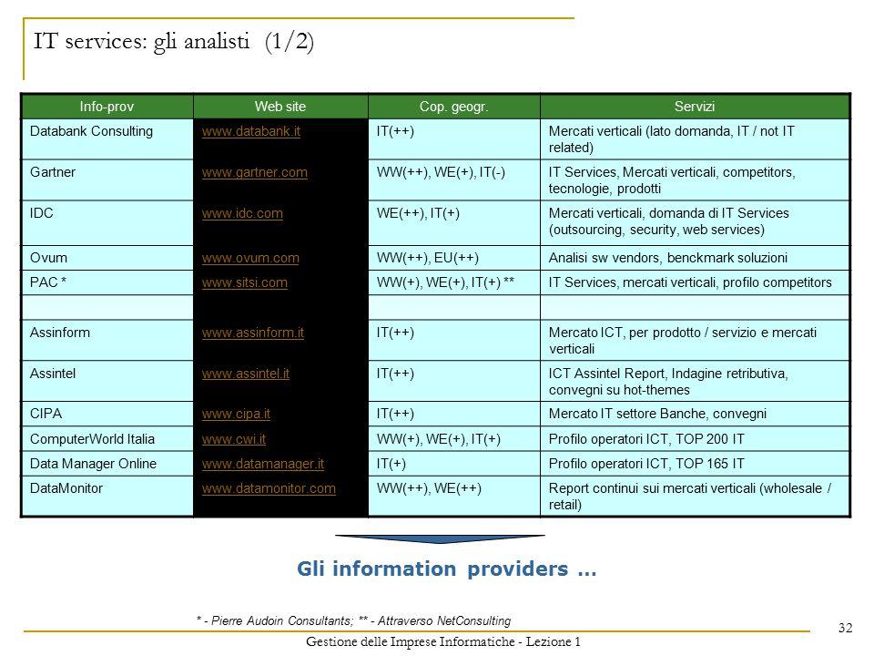 Gestione delle Imprese Informatiche - Lezione 1 32 IT services: gli analisti (1/2) Info-provWeb siteCop. geogr.Servizi Databank Consultingwww.databank