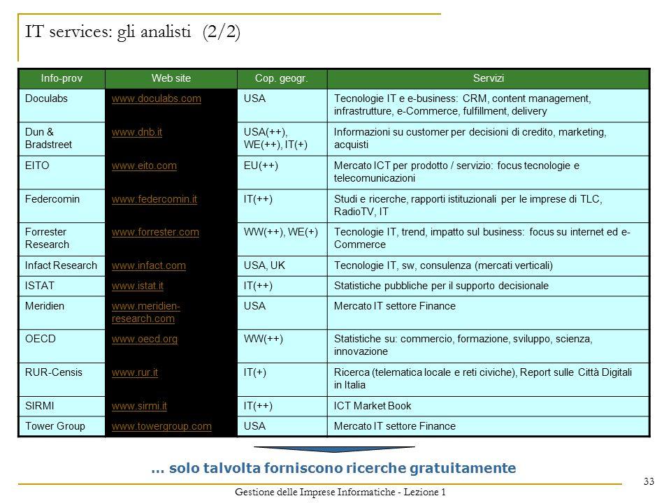 Gestione delle Imprese Informatiche - Lezione 1 33 Info-provWeb siteCop. geogr.Servizi Doculabswww.doculabs.comUSATecnologie IT e e-business: CRM, con