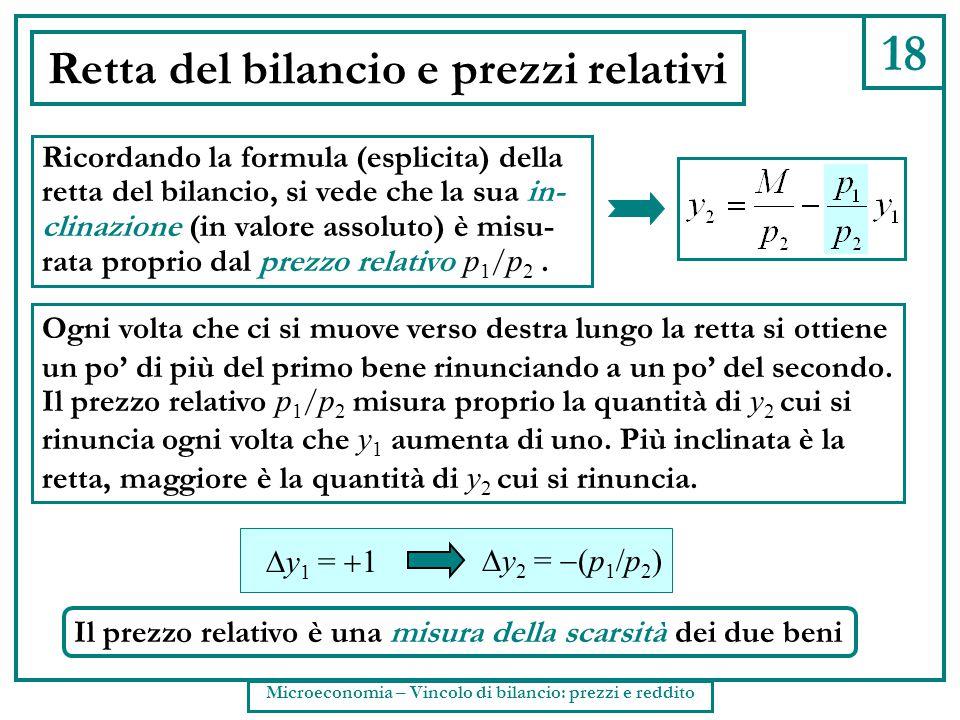 18 Microeconomia – Vincolo di bilancio: prezzi e reddito Retta del bilancio e prezzi relativi Ricordando la formula (esplicita) della retta del bilanc