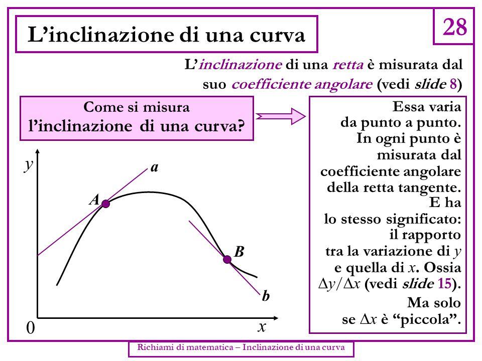 28 Richiami di matematica – Inclinazione di una curva L'inclinazione di una curva L'inclinazione di una retta è misurata dal suo coefficiente angolare