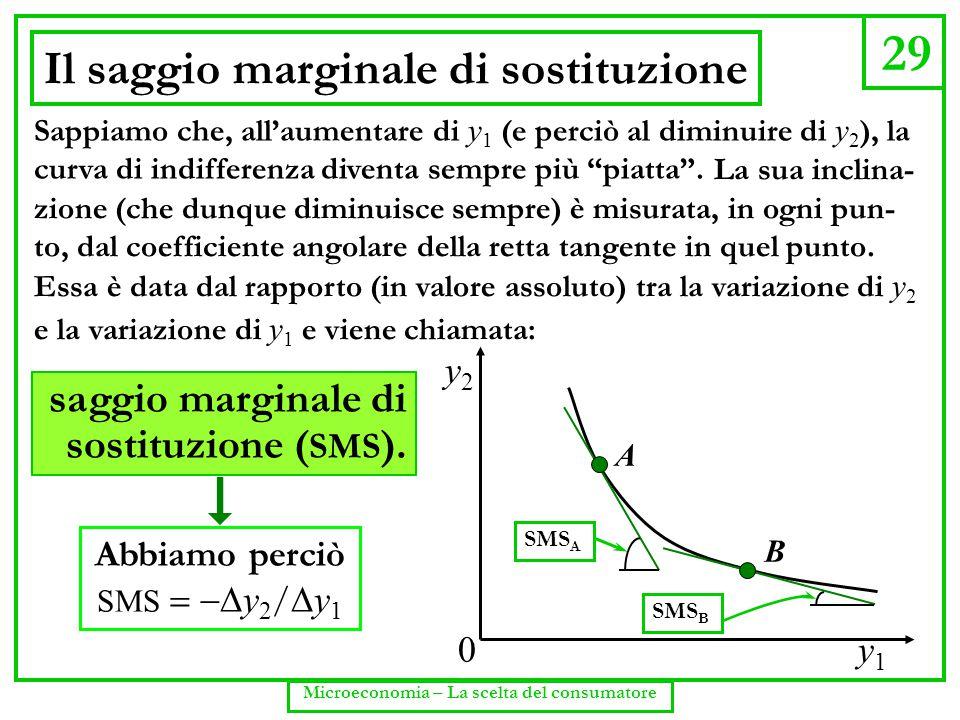 29 Microeconomia – La scelta del consumatore Il saggio marginale di sostituzione Sappiamo che, all'aumentare di y 1 (e perciò al diminuire di y 2 ), l