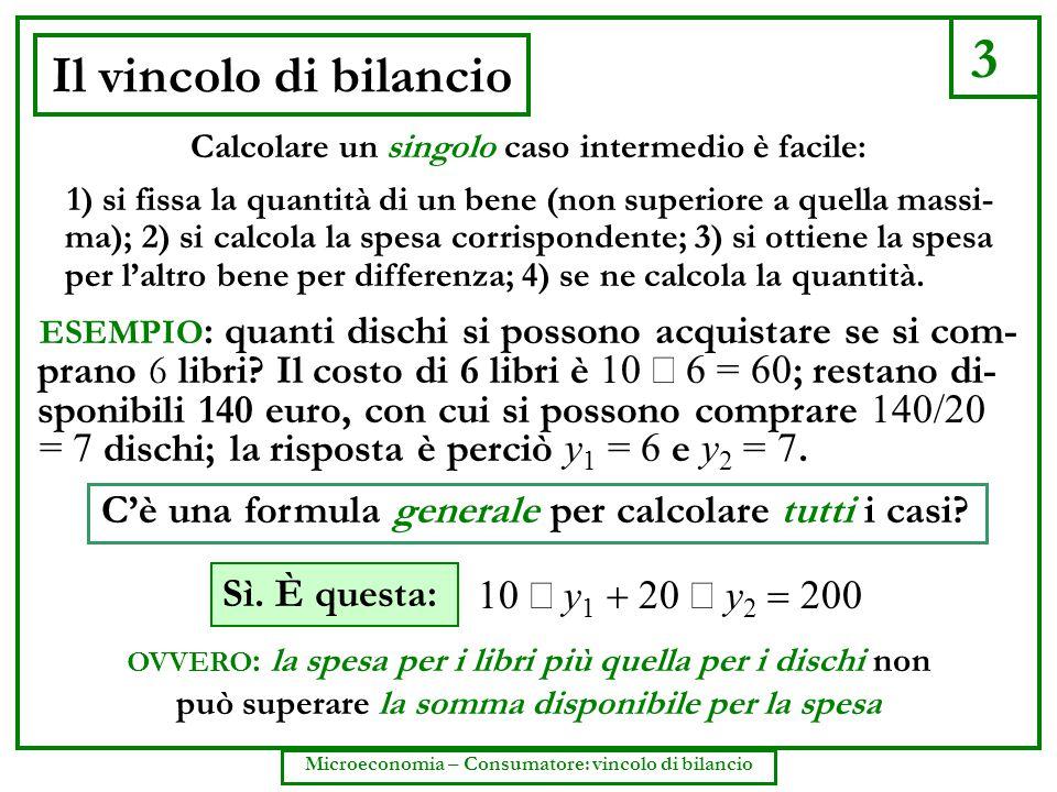 3 Microeconomia – Consumatore: vincolo di bilancio Il vincolo di bilancio 1) si fissa la quantità di un bene (non superiore a quella massi- ma); 2) si