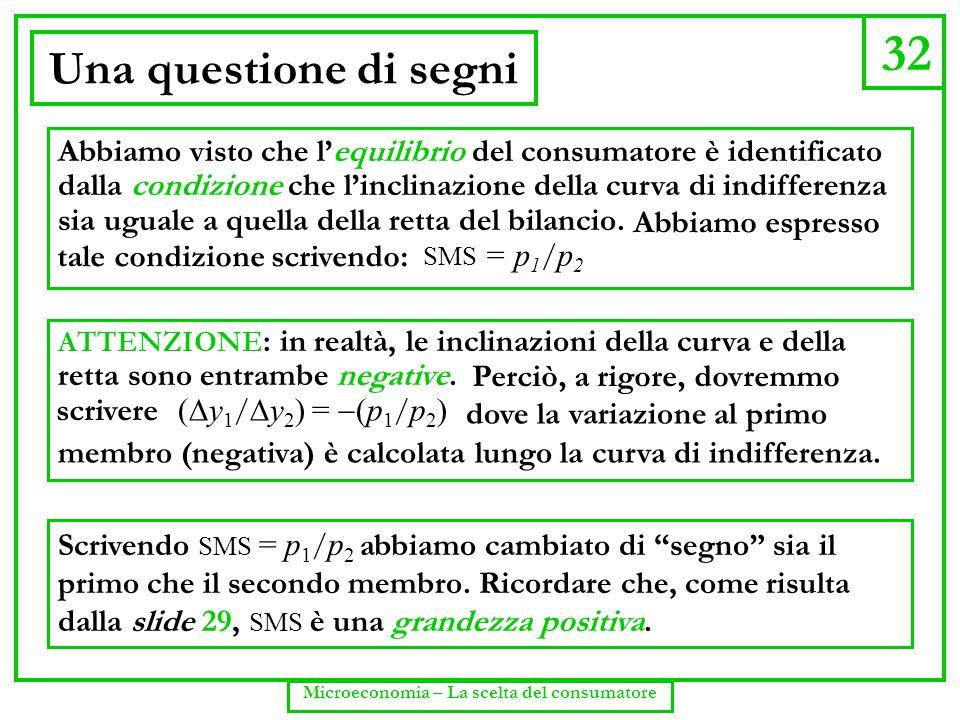 32 Microeconomia – La scelta del consumatore Una questione di segni Abbiamo visto che l'equilibrio del consumatore è identificato dalla condizione che