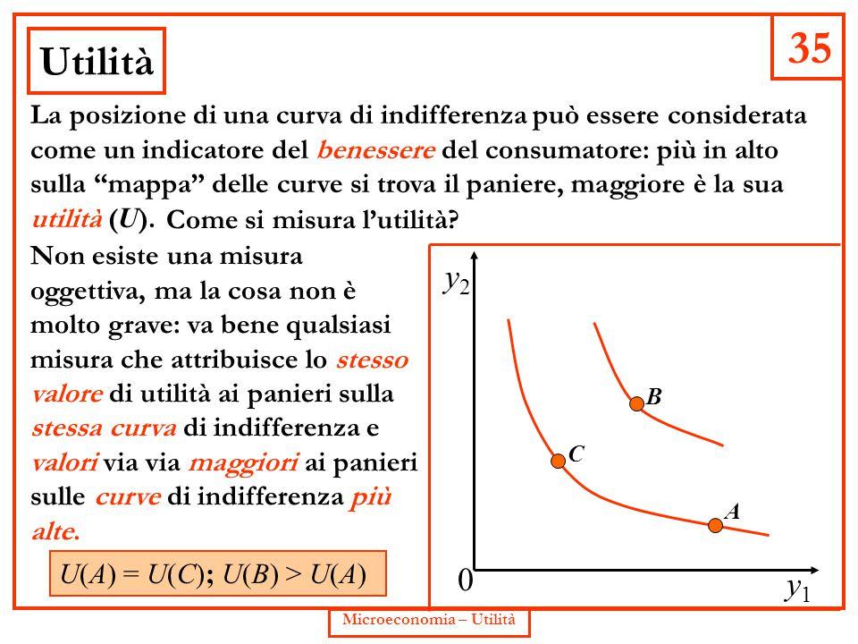 35 Microeconomia – Utilità Utilità y1y1 y2y2 0 A B La posizione di una curva di indifferenza può essere considerata come un indicatore del benessere d
