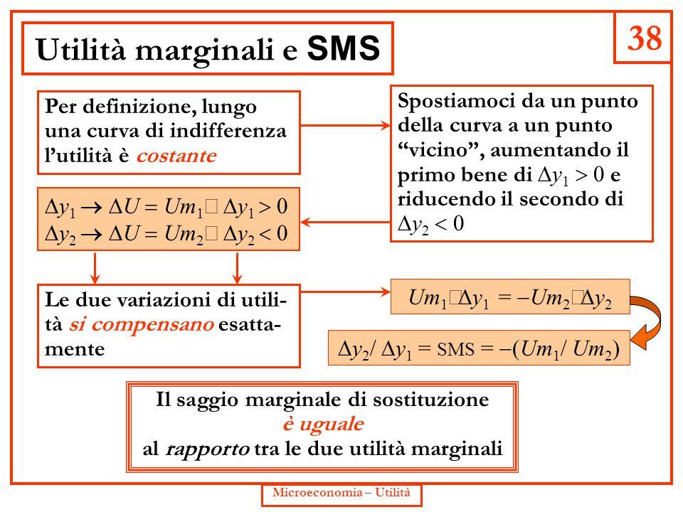 38 Microeconomia – Utilità Utilità marginali e SMS  y 1   U  Um 1  y 1   y 2   U  Um 2  y 2  Per definizione, lungo una curva di i