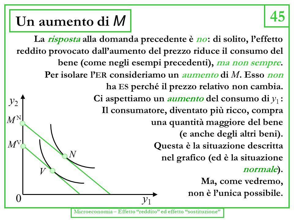 """45 Microeconomia – Effetto """"reddito"""" ed effetto """"sostituzione"""" Un aumento di M La risposta alla domanda precedente è no : di solito, l'effetto reddito"""