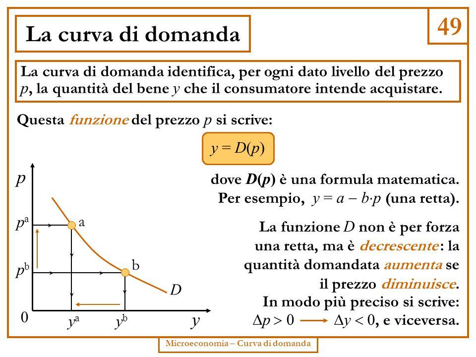 49 Microeconomia – Curva di domanda La curva di domanda y p La curva di domanda identifica, per ogni dato livello del prezzo p, la quantità del bene y