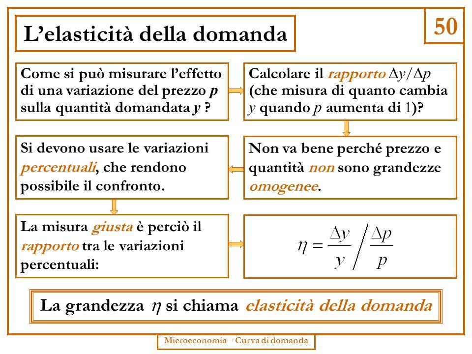 50 Microeconomia – Curva di domanda L'elasticità della domanda Come si può misurare l'effetto di una variazione del prezzo p sulla quantità domandata