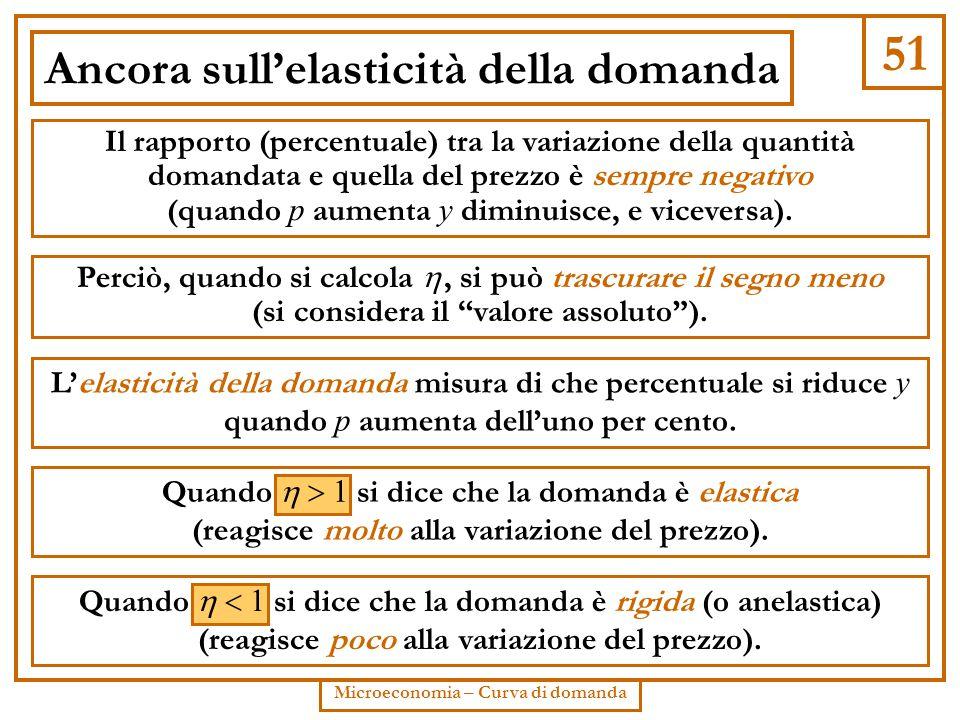 51 Microeconomia – Curva di domanda Ancora sull'elasticità della domanda Il rapporto (percentuale) tra la variazione della quantità domandata e quella