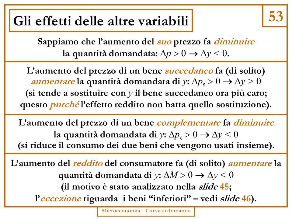 53 Microeconomia – Curva di domanda Gli effetti delle altre variabili Sappiamo che l'aumento del suo prezzo fa diminuire la quantità domandata:  p 