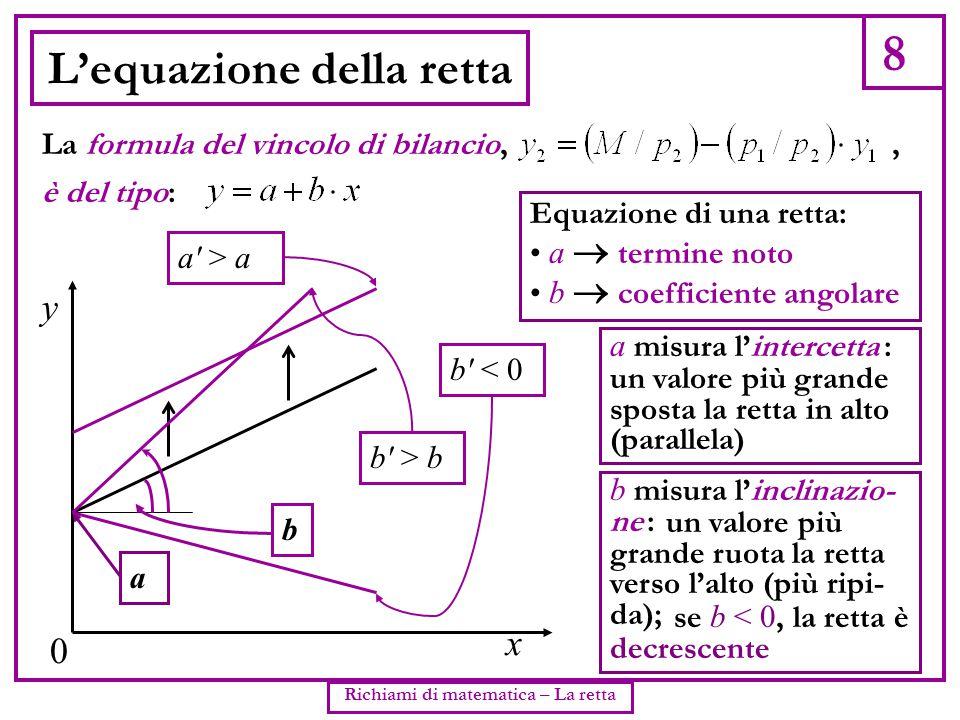 8 Richiami di matematica – La retta L'equazione della retta è del tipo: La formula del vincolo di bilancio,, y x 0 Equazione di una retta: a  termine