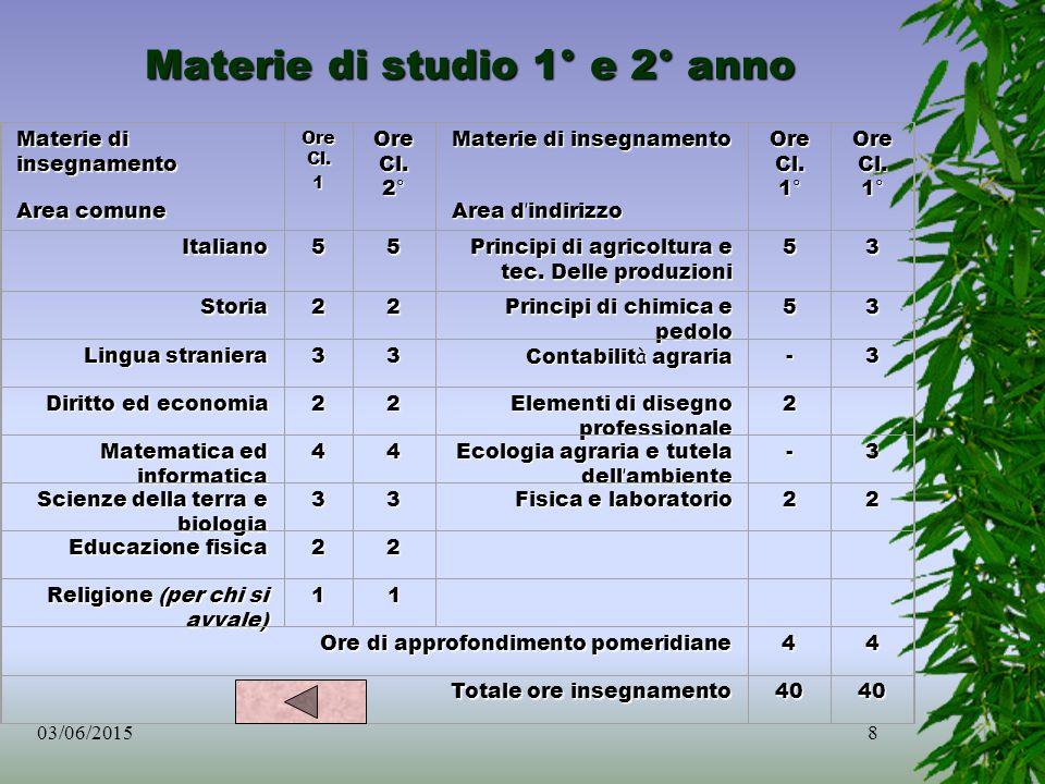 03/06/20158 Materie di studio 1° e 2° anno Materie di insegnamento Area comune Ore Cl.