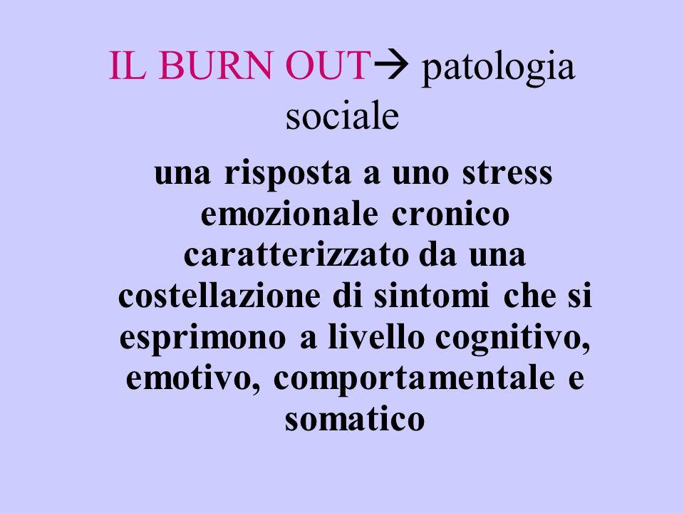 IL BURN OUT  patologia sociale una risposta a uno stress emozionale cronico caratterizzato da una costellazione di sintomi che si esprimono a livello cognitivo, emotivo, comportamentale e somatico